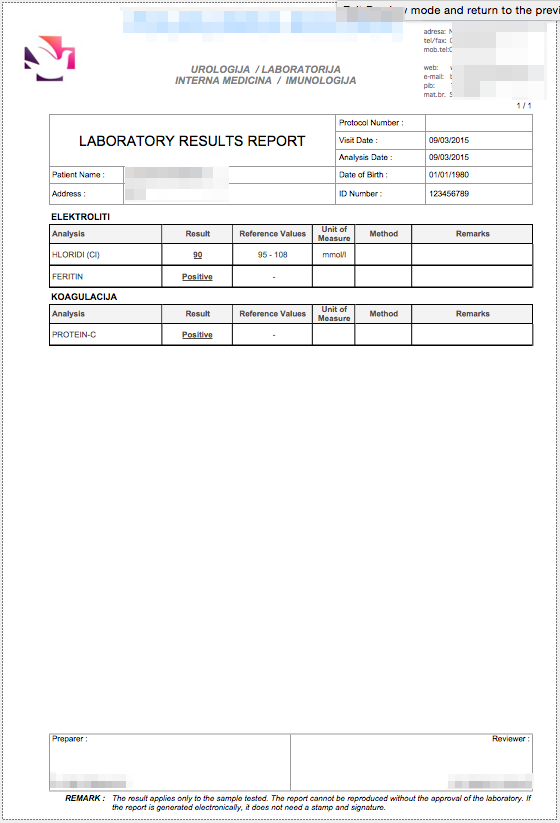 Lab Results Report